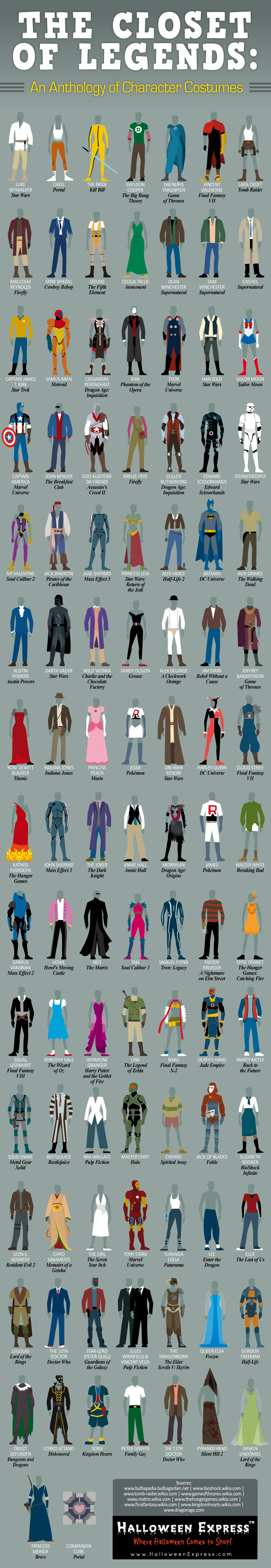 The Closet of Legends: An Anthology of Character Costumes  - HalloweenExpress.com - Infographic