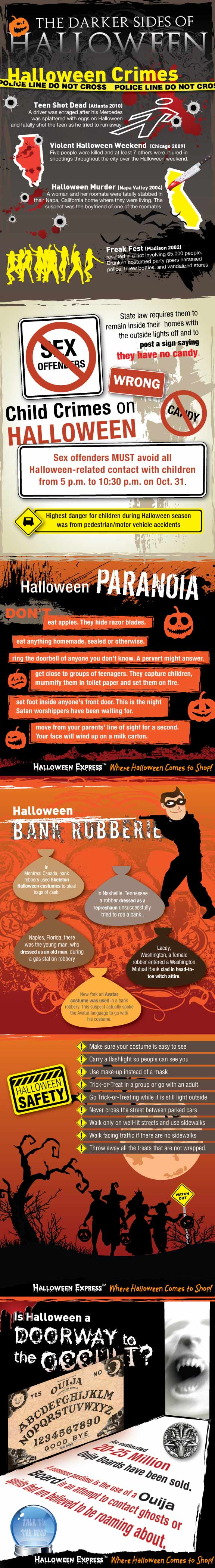 INFOGRAPHIC: The Darker Sides of Halloween